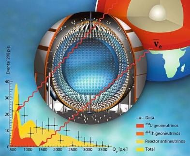 neutrino-laborpraxis