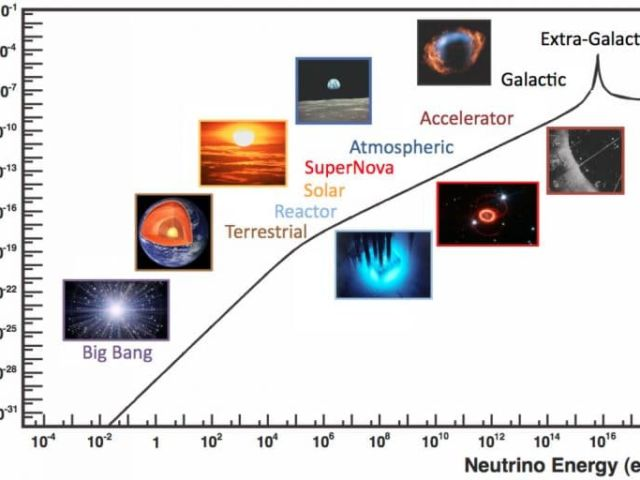 neutrino-energy-scale-web-768x512